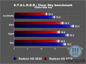 Clear Sky benchmark